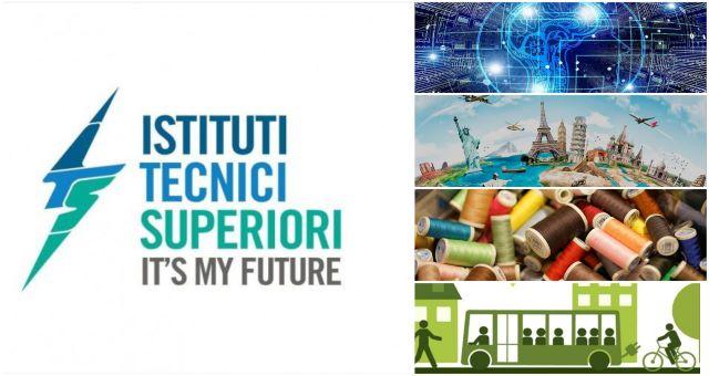 Scritta Istituti Tecnici Superiori - It's my future con 4 immagini